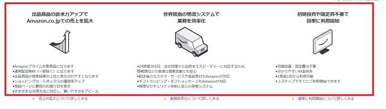 アマゾンのFBAサービスの特徴とは?