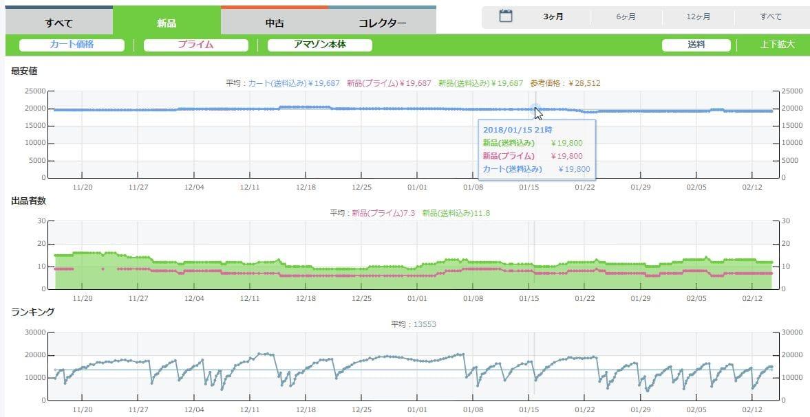 I-O DATA ネットワークカメラのモノレート