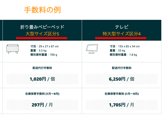 fba配送区分 大型商品 手数料