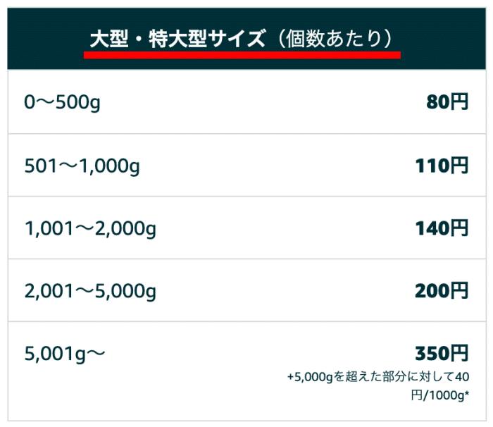 fba大型商品 破棄手数料