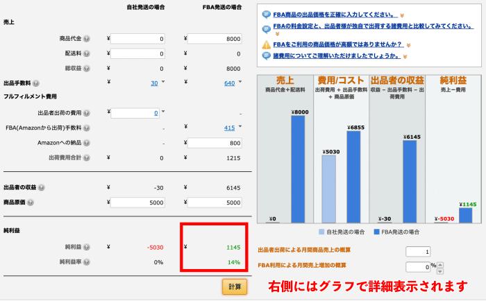fba料金シュミレーター 利益計算