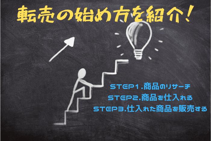 3ステップで簡単!転売の始め方を紹介